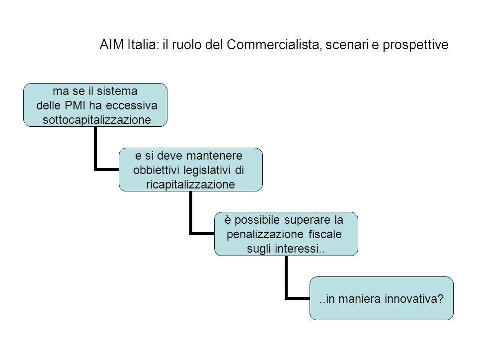 AIM Italia: il ruolo del Commercialista, scenari e prospettive ma se il sistema delle PMI ha eccessiva sottocapitalizzazione e si deve mantenere obbiettivi legislativi di ricapitalizzazione è possibile superare la penalizzazione fiscale sugli interessi....in maniera innovativa?