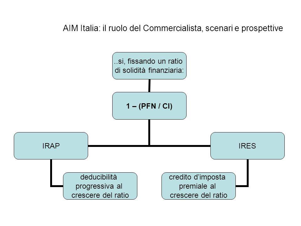AIM Italia: il ruolo del Commercialista, scenari e prospettive..si, fissando un ratio di solidità finanziaria: 1 – (PFN / CI) IRAP deducibilità progressiva al crescere del ratio IRES credito dimposta premiale al crescere del ratio