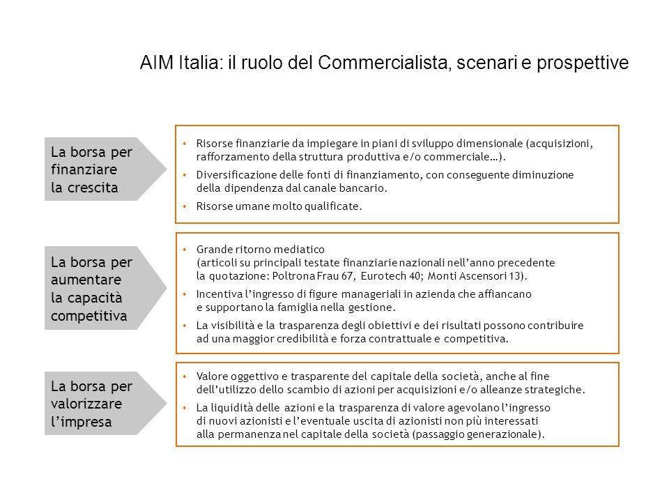 AIM Italia: il ruolo del Commercialista, scenari e prospettive Risorse finanziarie da impiegare in piani di sviluppo dimensionale (acquisizioni, raffo