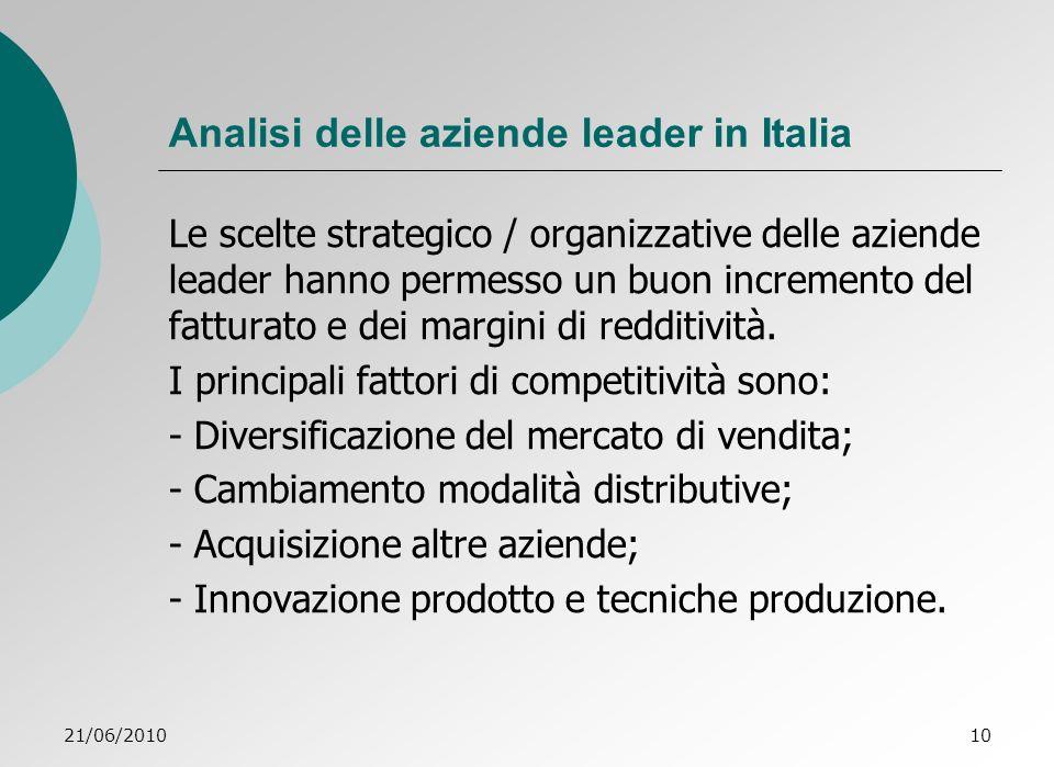 21/06/201010 Analisi delle aziende leader in Italia Le scelte strategico / organizzative delle aziende leader hanno permesso un buon incremento del fatturato e dei margini di redditività.