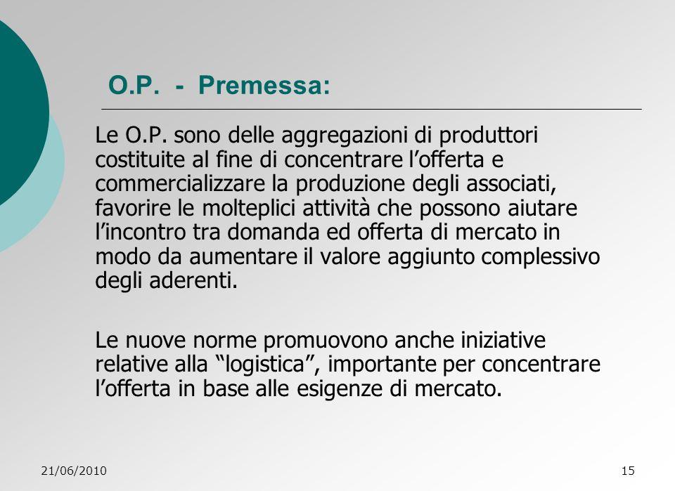21/06/201015 O.P.- Premessa: Le O.P.
