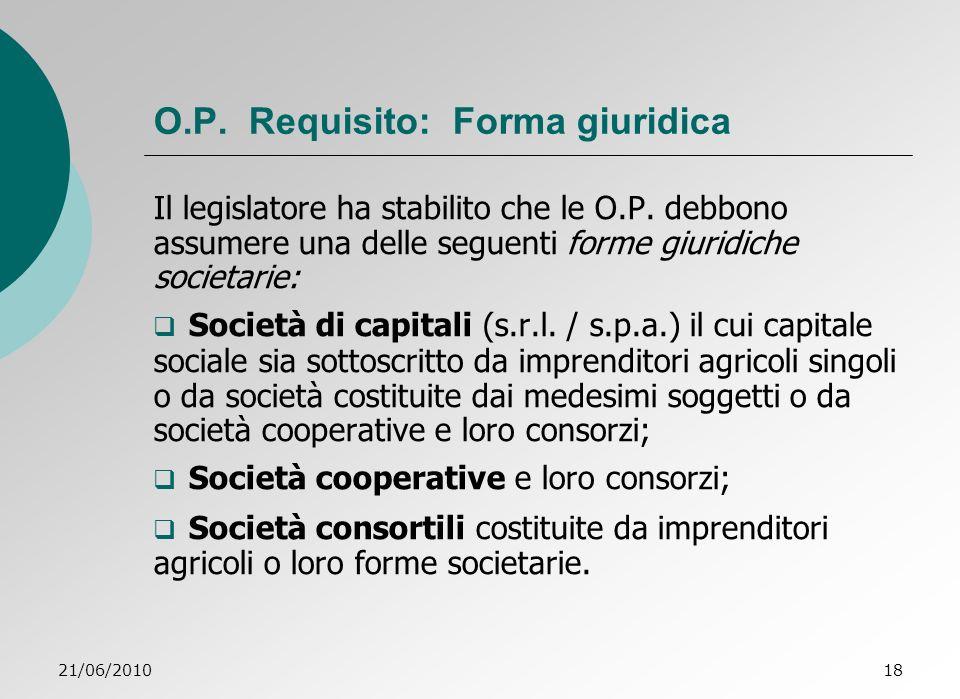 21/06/201018 O.P.Requisito: Forma giuridica Il legislatore ha stabilito che le O.P.