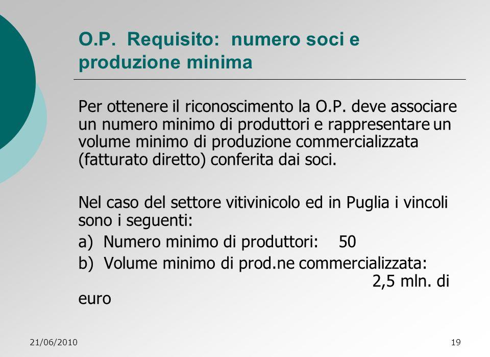 21/06/201019 O.P.Requisito: numero soci e produzione minima Per ottenere il riconoscimento la O.P.
