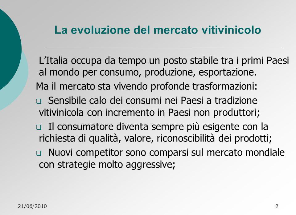21/06/20102 La evoluzione del mercato vitivinicolo LItalia occupa da tempo un posto stabile tra i primi Paesi al mondo per consumo, produzione, esportazione.