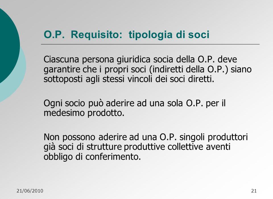 21/06/201021 O.P.Requisito: tipologia di soci Ciascuna persona giuridica socia della O.P.