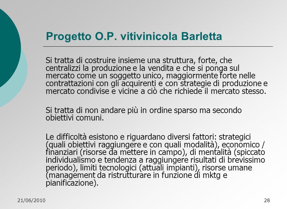 21/06/201028 Progetto O.P.