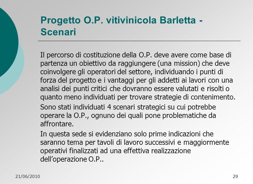 21/06/201029 Progetto O.P.vitivinicola Barletta - Scenari Il percorso di costituzione della O.P.