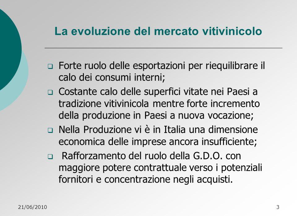 21/06/201034 Progetto O.P.