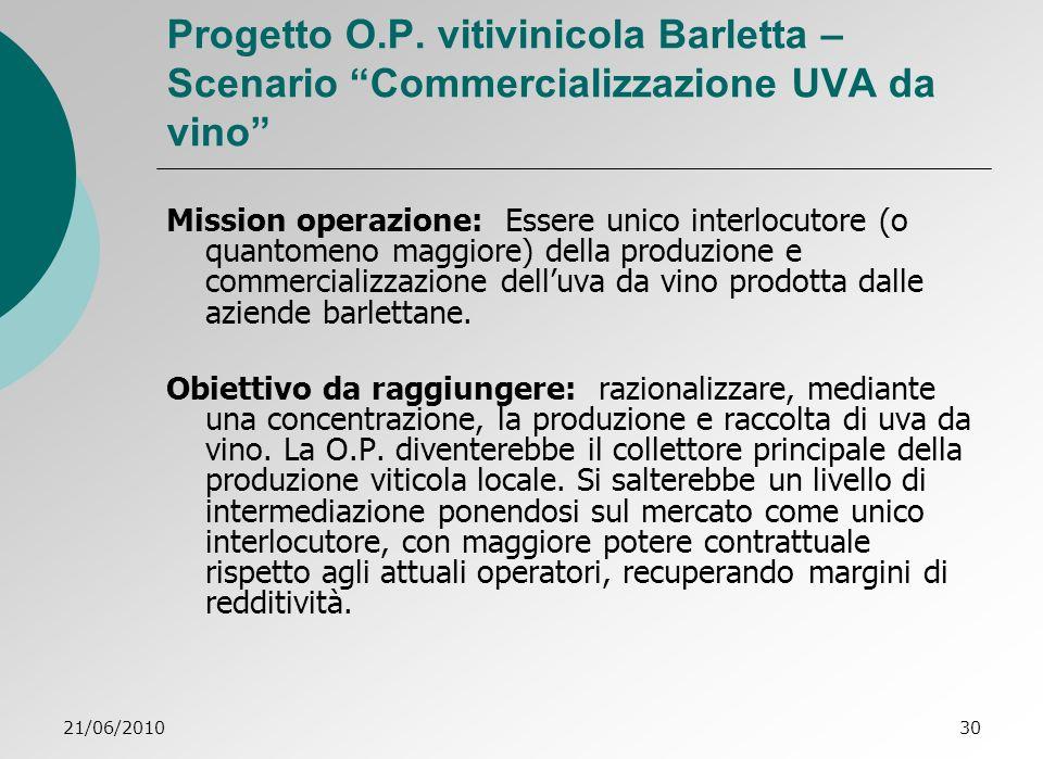 21/06/201030 Progetto O.P.