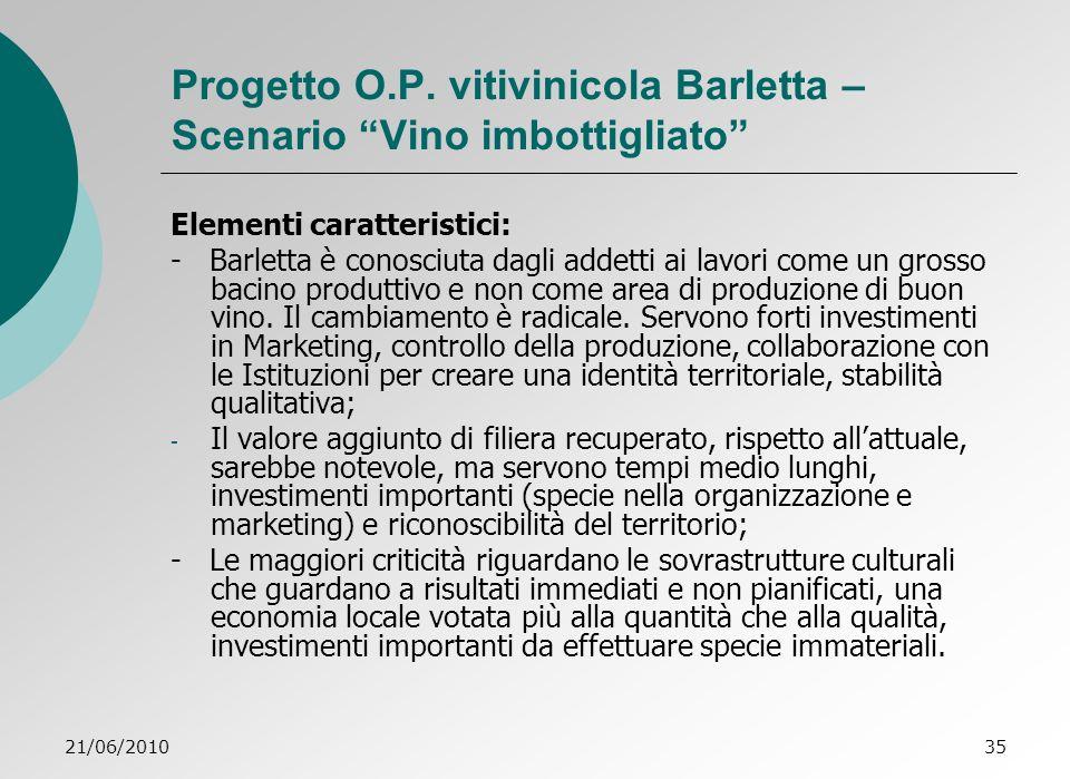 21/06/201035 Progetto O.P.