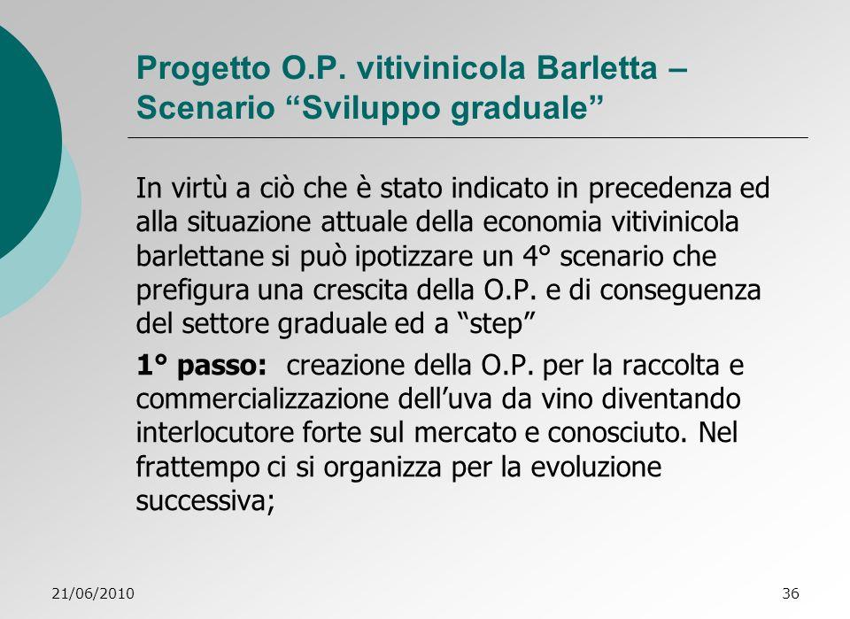 21/06/201036 Progetto O.P.
