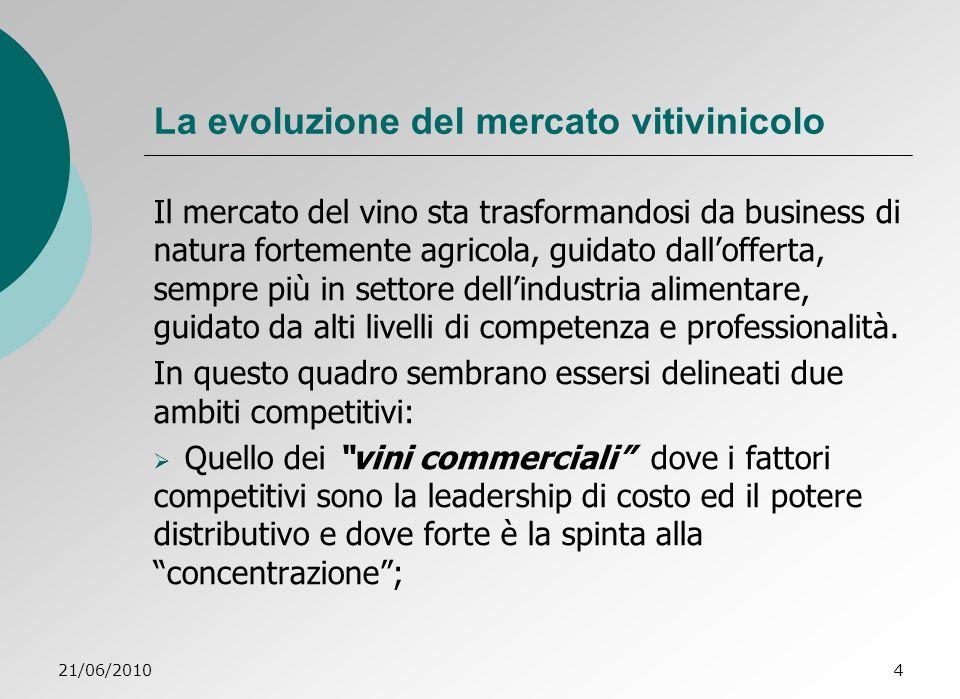 21/06/20104 La evoluzione del mercato vitivinicolo Il mercato del vino sta trasformandosi da business di natura fortemente agricola, guidato dallofferta, sempre più in settore dellindustria alimentare, guidato da alti livelli di competenza e professionalità.
