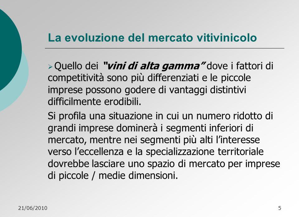21/06/20105 La evoluzione del mercato vitivinicolo Quello dei vini di alta gamma dove i fattori di competitività sono più differenziati e le piccole imprese possono godere di vantaggi distintivi difficilmente erodibili.