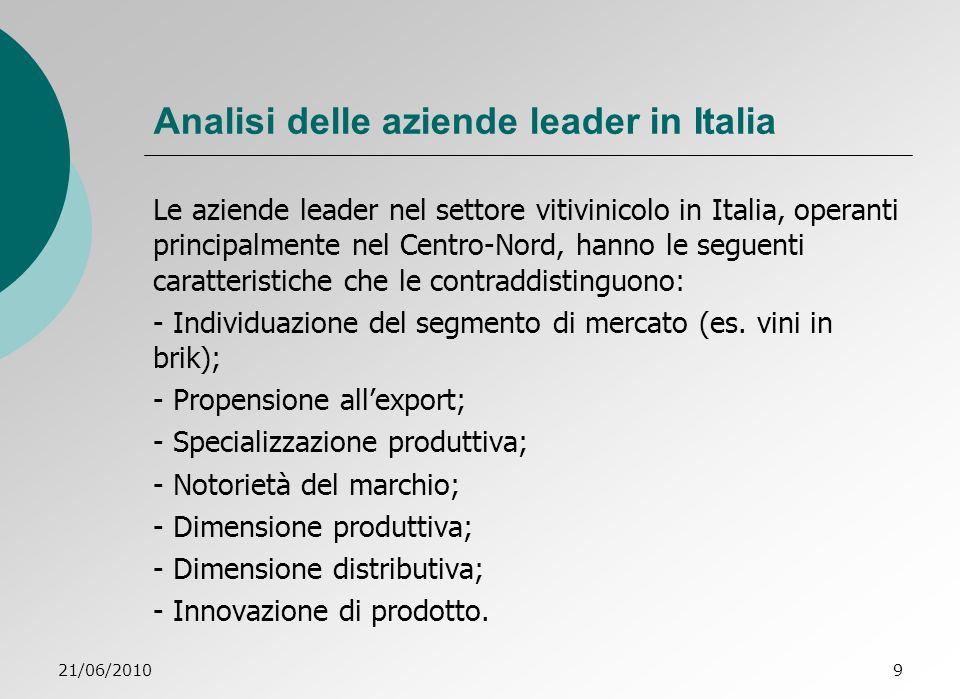 21/06/20109 Analisi delle aziende leader in Italia Le aziende leader nel settore vitivinicolo in Italia, operanti principalmente nel Centro-Nord, hanno le seguenti caratteristiche che le contraddistinguono: - Individuazione del segmento di mercato (es.