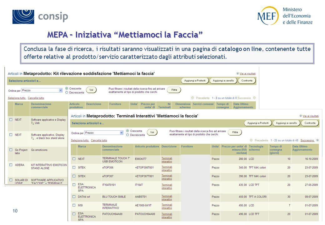 10 MEPA – Iniziativa Mettiamoci la Faccia Conclusa la fase di ricerca, i risultati saranno visualizzati in una pagina di catalogo on line, contenente