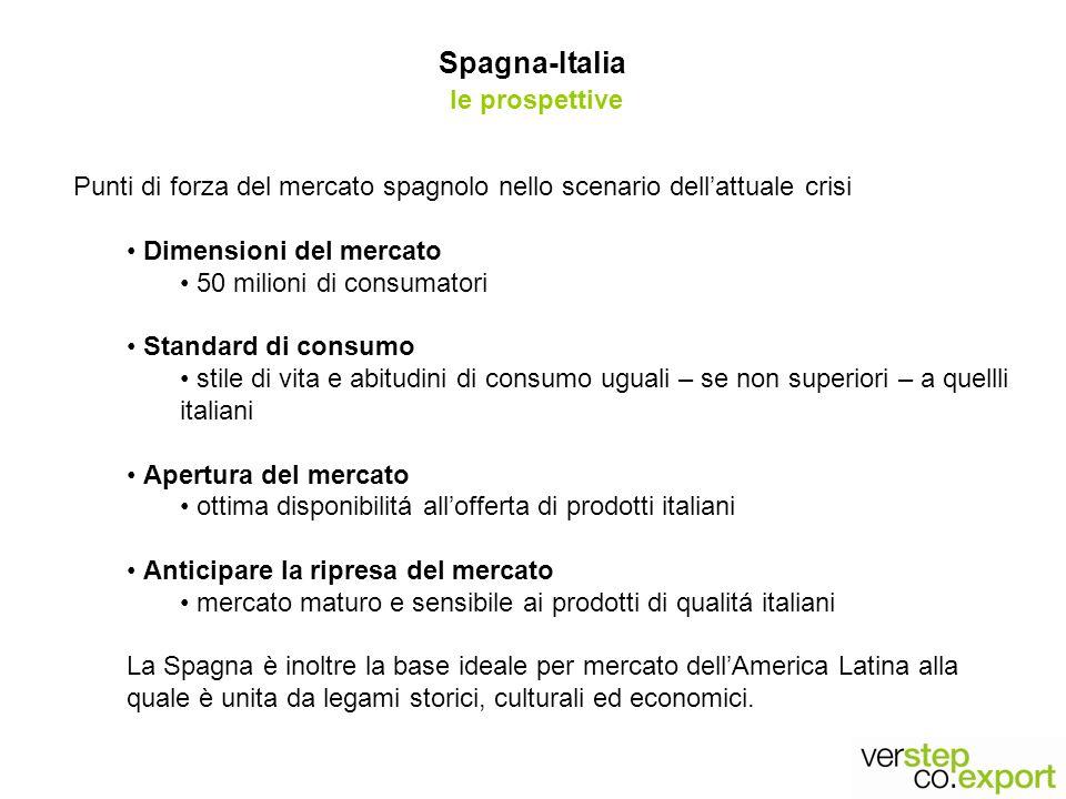 Spagna-Italia i prodotti italiani in Spagna Punti di forza del prodotto italiano in Spagna: MERCATI INDUSTRIALI: Il prodotto Italiano è sinonimo in Spagna di innovazione, qualitá e affidabilitá.