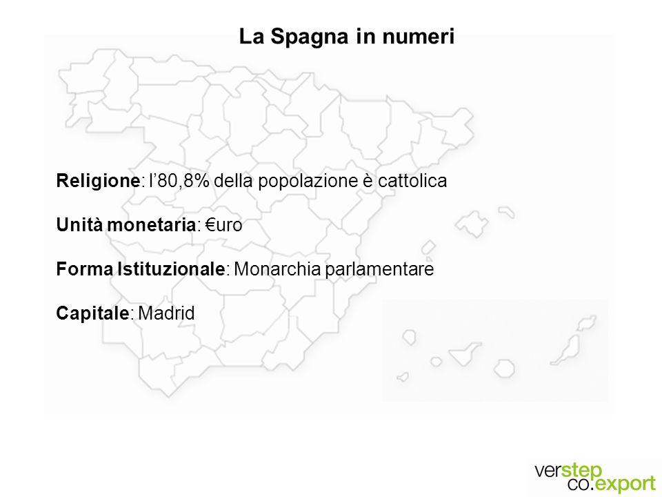 Economia: Prodotto Interno Lordo Spagnolo 66% settore servizi 33% settore industriale e agroalimentare.
