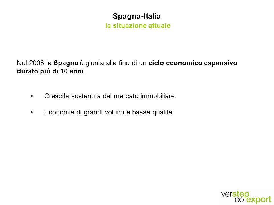 Spagna-Italia le prospettive Oggi la Spagna deve cambiare modello economico, puntando su uno sviluppo strutturale differente e sui suoi REALI PUNTI DI FORZA Turismo e tempo libero Servizi Sostegno alle piccole e medie imprese Produzione e commercializzazione di prodotti di qualitá