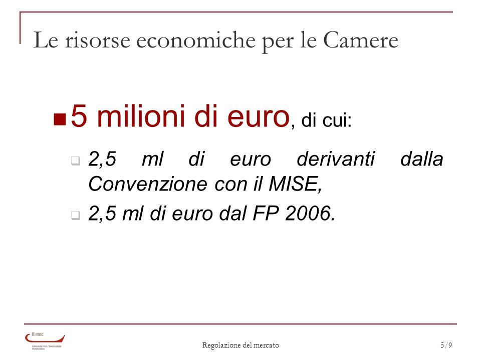Regolazione del mercato 5/9 Le risorse economiche per le Camere 5 milioni di euro, di cui: 2,5 ml di euro derivanti dalla Convenzione con il MISE, 2,5 ml di euro dal FP 2006.