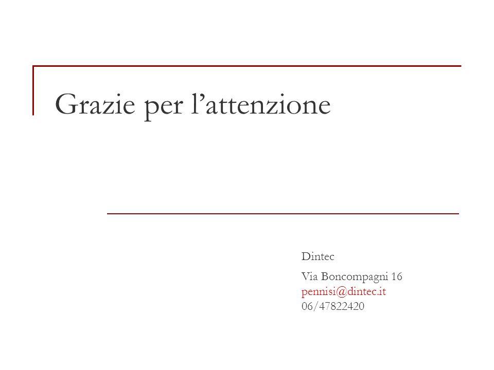 Grazie per lattenzione Dintec Via Boncompagni 16 pennisi@dintec.it 06/47822420