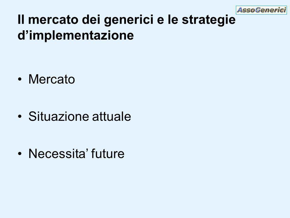 Il mercato dei generici e le strategie dimplementazione Mercato Situazione attuale Necessita future