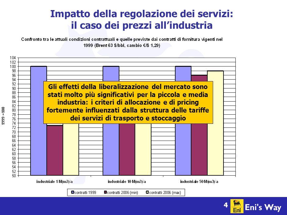 4 Impatto della regolazione dei servizi: il caso dei prezzi allindustria Gli effetti della liberalizzazione del mercato sono stati molto più significativi per la piccola e media industria: i criteri di allocazione e di pricing fortemente influenzati dalla struttura delle tariffe dei servizi di trasporto e stoccaggio