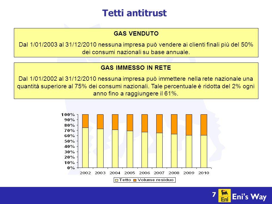 7 Tetti antitrust GAS IMMESSO IN RETE Dal 1/01/2002 al 31/12/2010 nessuna impresa può immettere nella rete nazionale una quantità superiore al 75% dei consumi nazionali.