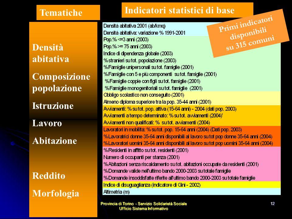 Provincia di Torino - Servizio Solidarietà Sociale Ufficio Sistema Informativo 12 Densità abitativa Composizione popolazione Istruzione Lavoro Abitazione Reddito Morfologia Indicatori statistici di base Tematiche Primi indicatori disponibili su 315 comuni