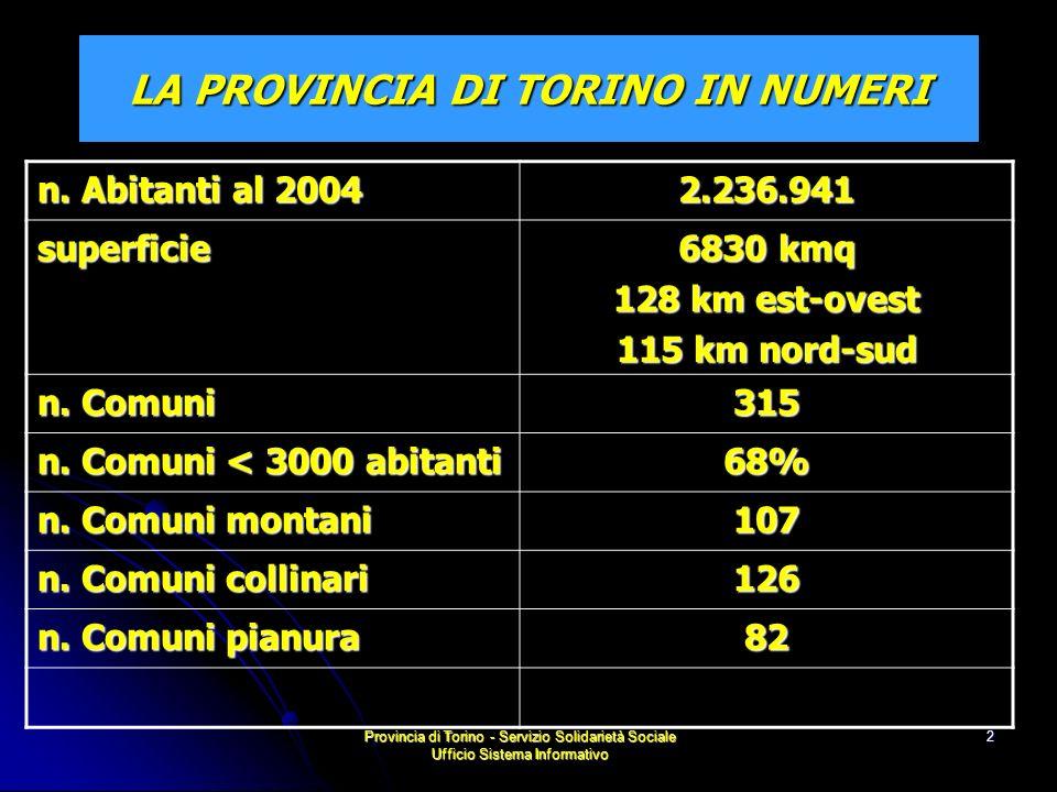 Provincia di Torino - Servizio Solidarietà Sociale Ufficio Sistema Informativo 3 QUALCHE ESEMPIO IN TEMA DI VULNERABILITA Famiglie Stranieri Capitale Umano Lavoro Tracce di una cartografia sociale