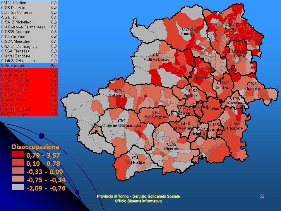 Provincia di Torino - Servizio Solidarietà Sociale Ufficio Sistema Informativo 22 Disoccupazione 0,79 - 3,57 0,10 - 0,78 -0,33 - 0,09 -0,75 - -0,34 -2,09 - -0,76