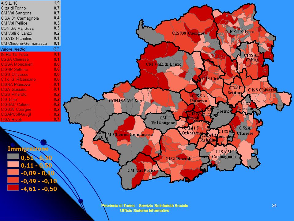 Provincia di Torino - Servizio Solidarietà Sociale Ufficio Sistema Informativo 24 Valore medio A.S.L.