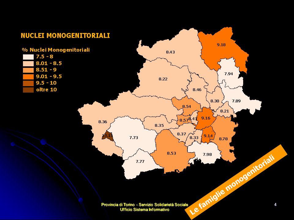 Provincia di Torino - Servizio Solidarietà Sociale Ufficio Sistema Informativo 15 Lindicatore sintetico Povertà riprende gli indicatori grezzi relativi a densità abitativa, % residenti in affitto, numero di occupanti per casa, % domande valide nel bando sostegno alla locazione 2002- 2003 su totale famiglie, % domande insoddisfatte riferite allo stesso bando.
