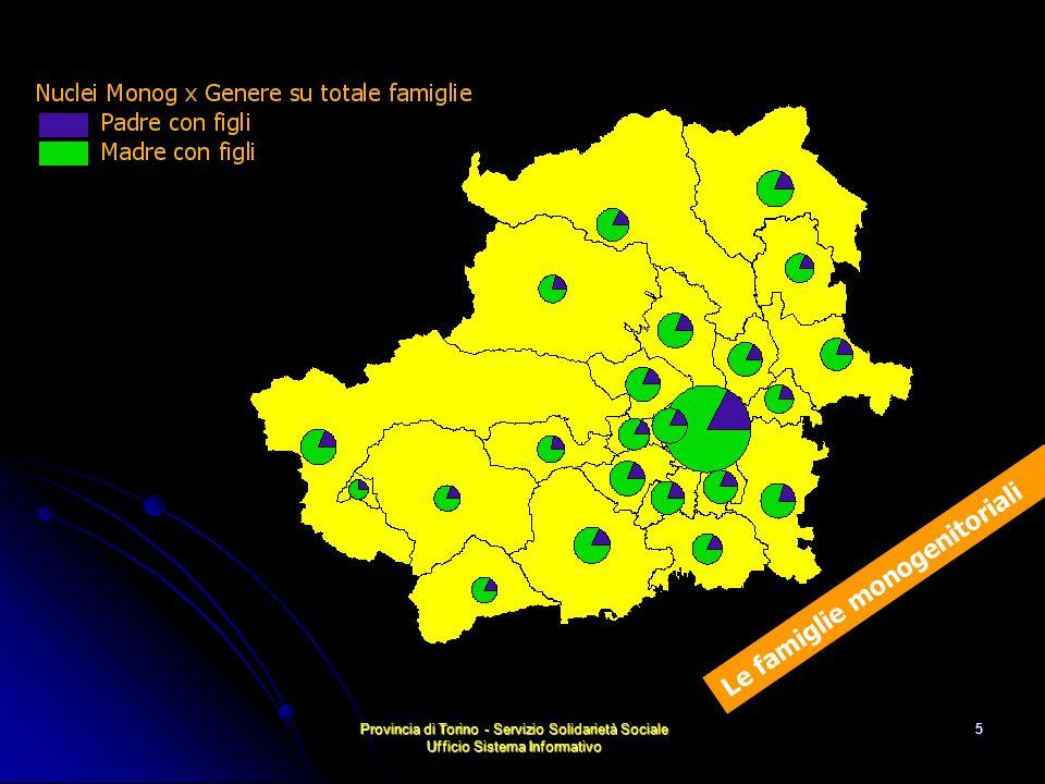 Provincia di Torino - Servizio Solidarietà Sociale Ufficio Sistema Informativo 5 Le famiglie monogenitoriali