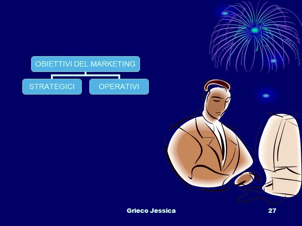 Grieco Jessica26 ATTRAVERSO IL PIANO DI MARKETING IL MANAGEMENT, DOPO AVER INDIVIDUATO LE DIVERSE ALTERNATIVE, STABILISCE GLI OBIETTIVI E LE RISORSE N