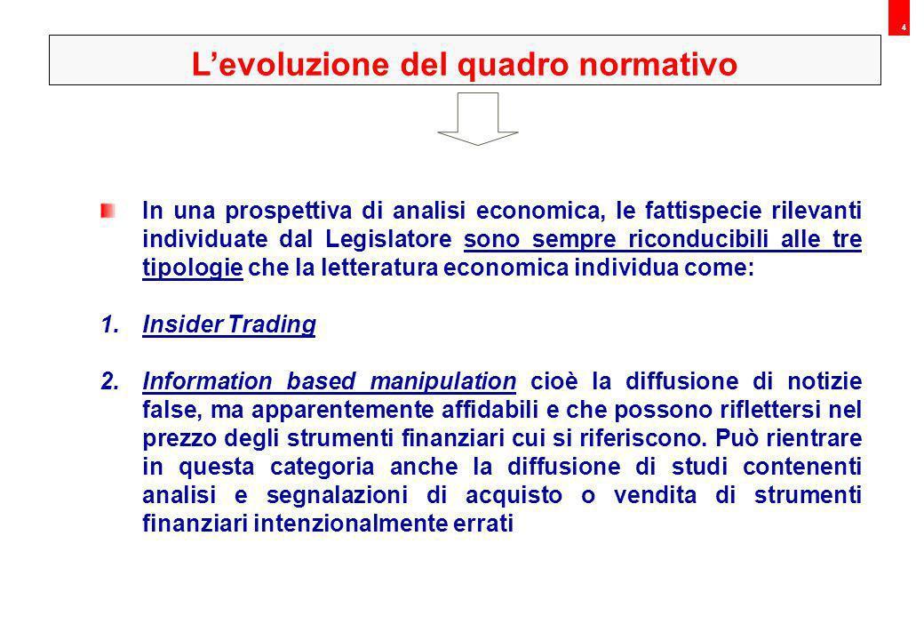 5 Levoluzione del quadro normativo 3.