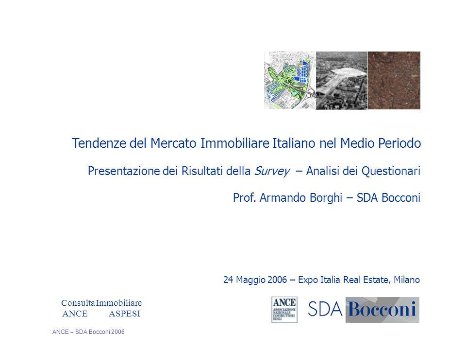 Copyright ANCE – SDA Bocconi 2006 Tendenze del Mercato Immobiliare Italiano nel Medio Periodo Presentazione dei Risultati della Survey – Analisi dei Q