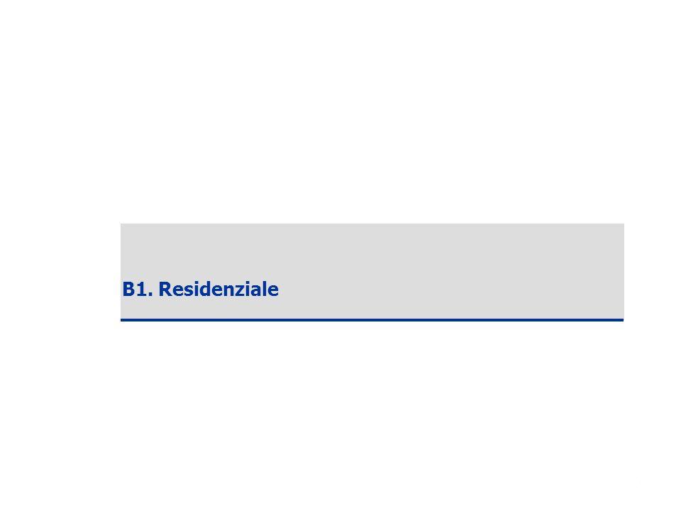 Copyright ANCE – SDA Bocconi 2006 10 B1. Residenziale