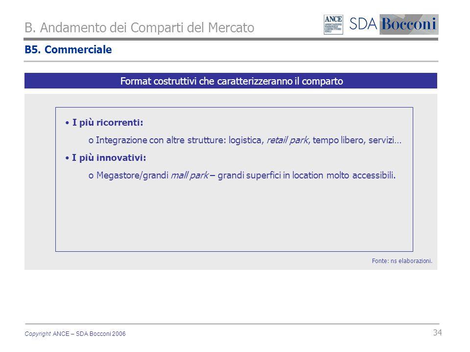 Copyright ANCE – SDA Bocconi 2006 34 B. Andamento dei Comparti del Mercato Fonte: ns elaborazioni.