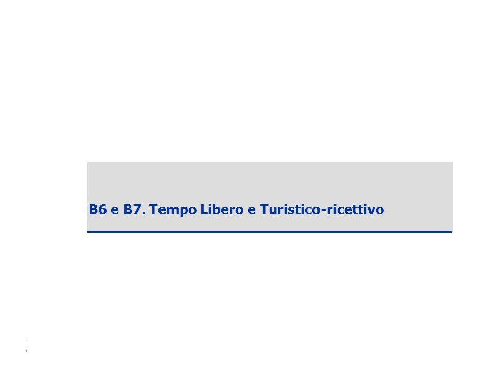 Copyright ANCE – SDA Bocconi 2006 35 B6 e B7. Tempo Libero e Turistico-ricettivo