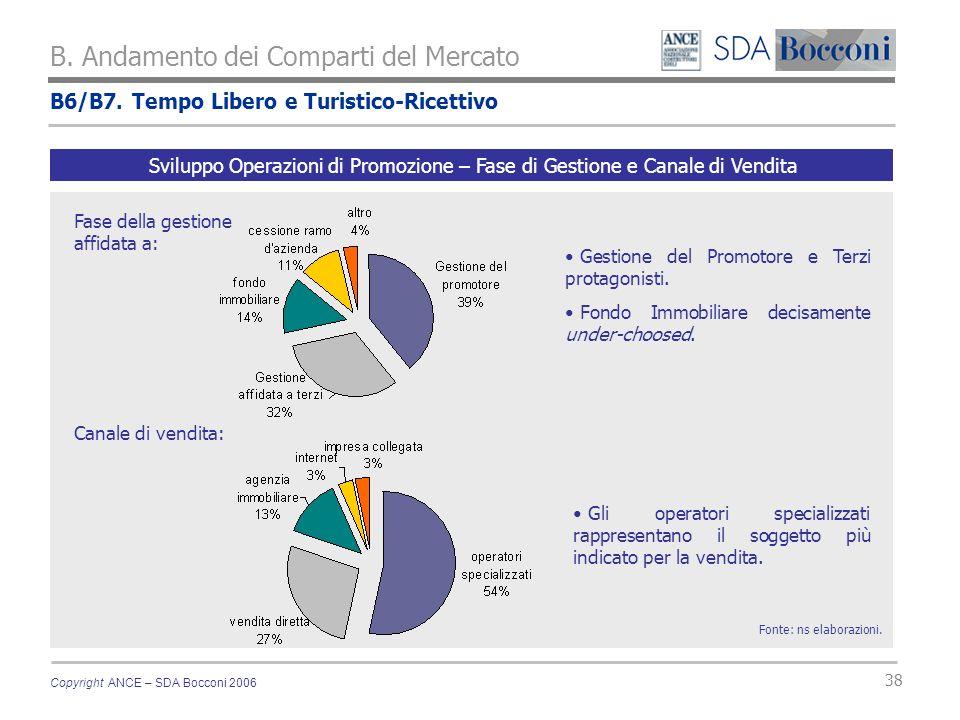 Copyright ANCE – SDA Bocconi 2006 38 B. Andamento dei Comparti del Mercato Fonte: ns elaborazioni.