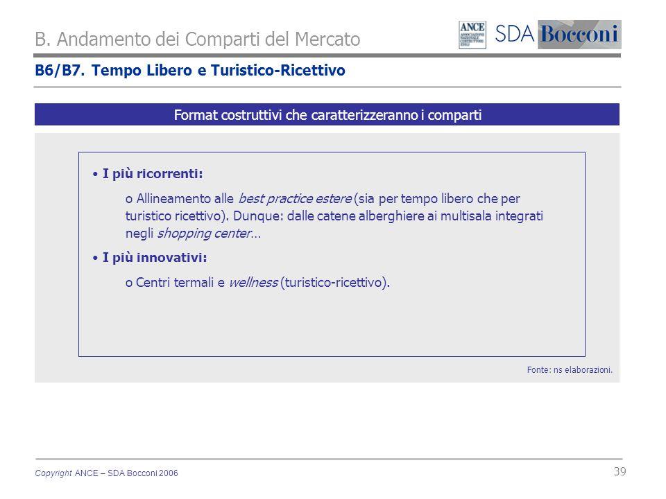 Copyright ANCE – SDA Bocconi 2006 39 B. Andamento dei Comparti del Mercato Fonte: ns elaborazioni.