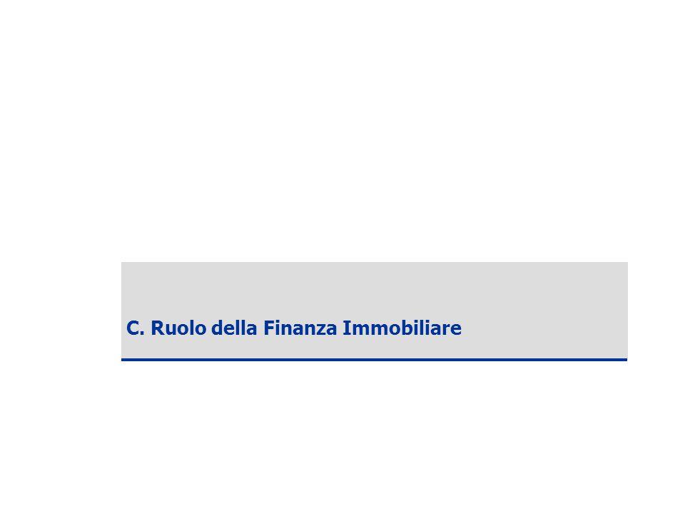 Copyright ANCE – SDA Bocconi 2006 40 C. Ruolo della Finanza Immobiliare