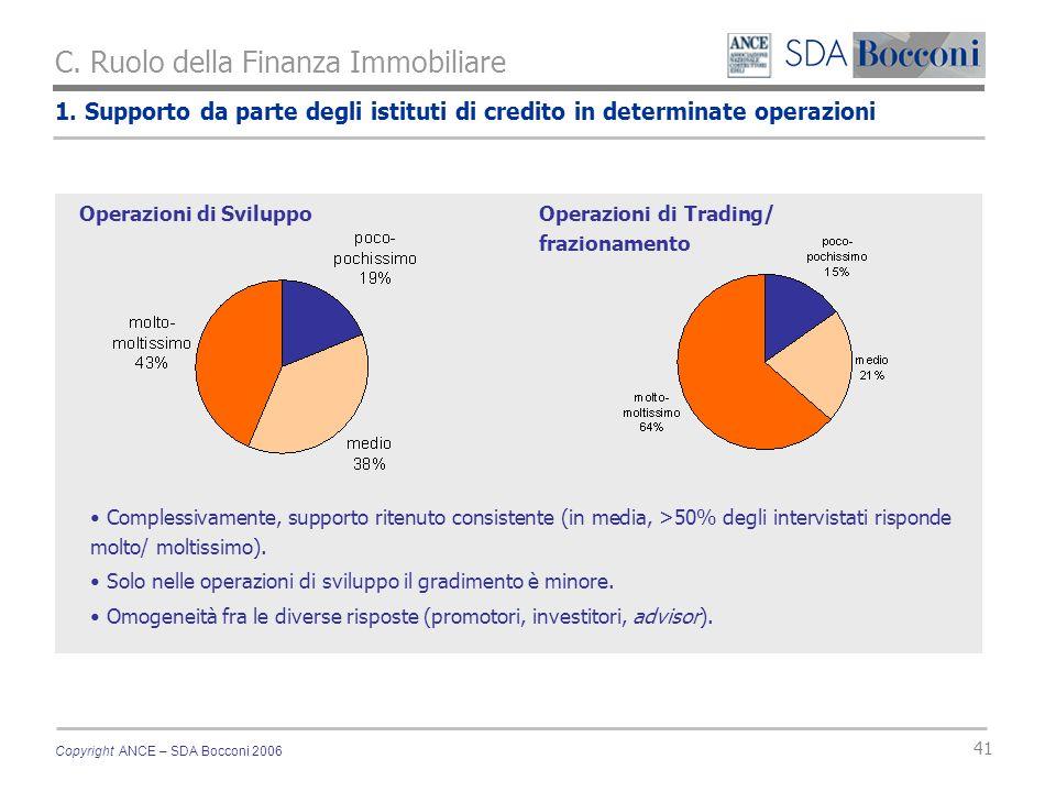 Copyright ANCE – SDA Bocconi 2006 41 1. Supporto da parte degli istituti di credito in determinate operazioni Complessivamente, supporto ritenuto cons