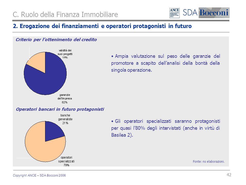 Copyright ANCE – SDA Bocconi 2006 42 2. Erogazione dei finanziamenti e operatori protagonisti in futuro Ampia valutazione sul peso delle garanzie del