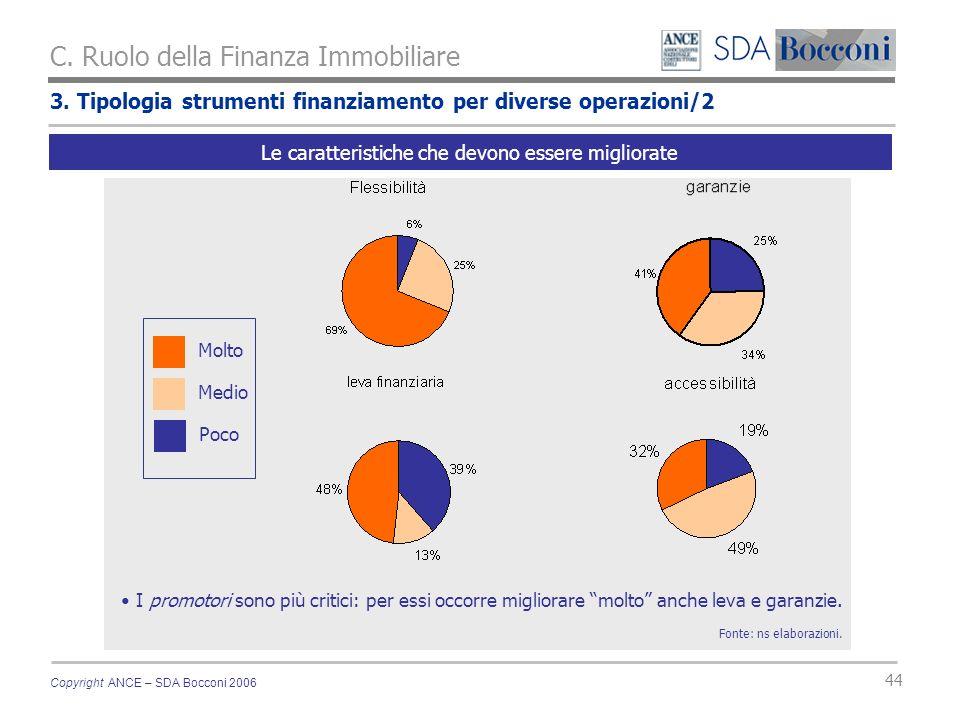 Copyright ANCE – SDA Bocconi 2006 44 3. Tipologia strumenti finanziamento per diverse operazioni/2 C. Ruolo della Finanza Immobiliare I promotori sono