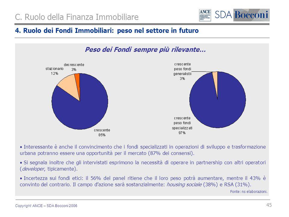 Copyright ANCE – SDA Bocconi 2006 45 4. Ruolo dei Fondi Immobiliari: peso nel settore in futuro C. Ruolo della Finanza Immobiliare Peso dei Fondi semp