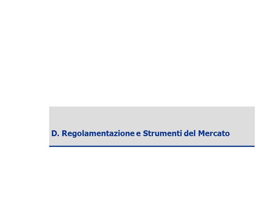 Copyright ANCE – SDA Bocconi 2006 46 D. Regolamentazione e Strumenti del Mercato