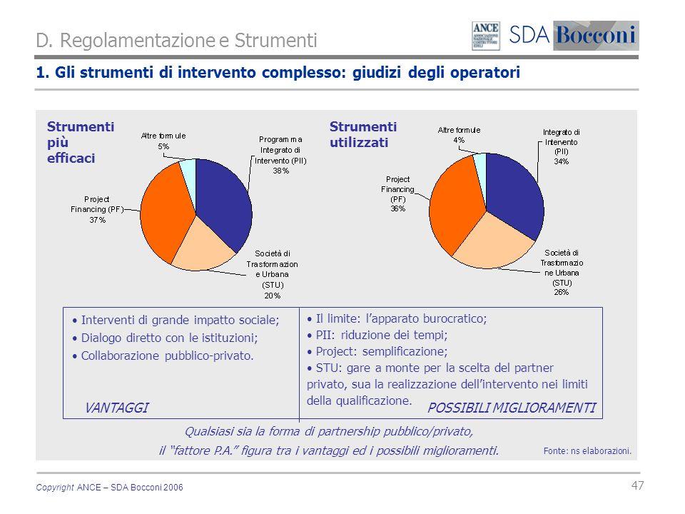 Copyright ANCE – SDA Bocconi 2006 47 1. Gli strumenti di intervento complesso: giudizi degli operatori D. Regolamentazione e Strumenti Interventi di g