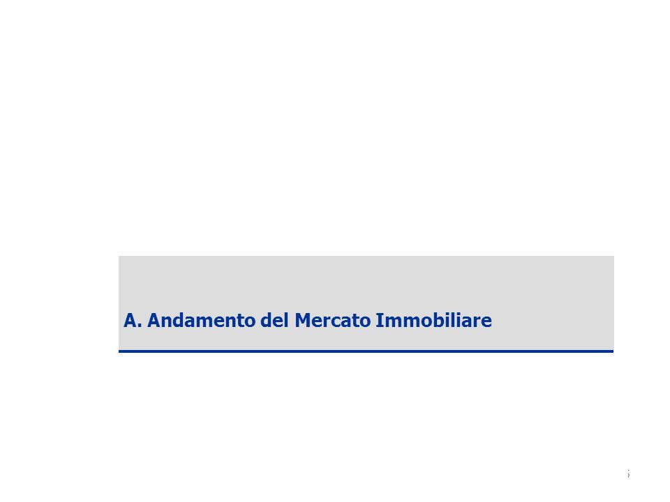 Copyright ANCE – SDA Bocconi 2006 5 A. Andamento del Mercato Immobiliare