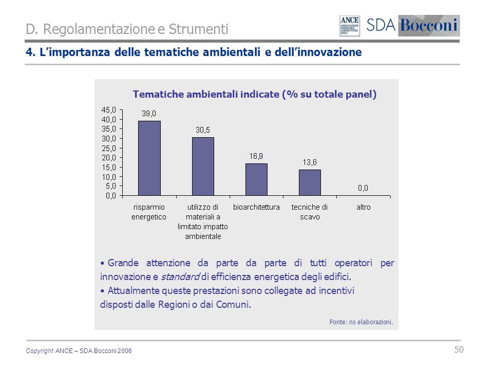 Copyright ANCE – SDA Bocconi 2006 50 4. Limportanza delle tematiche ambientali e dellinnovazione D.
